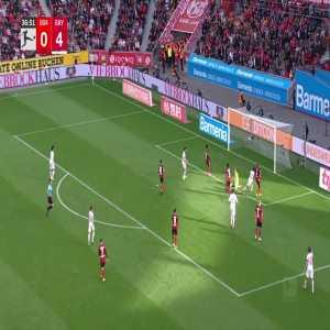 Leverkusen 0-5 Bayern Munich: Serge Gnabrey 37'