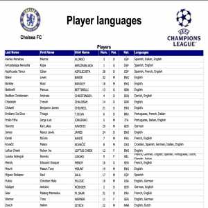 [Nick Stoll] UEFA sends through a list of languages that each player speaks so media from around the world know who they can interview. Lukaku speaks so many languages that they can't even fit it in the box.