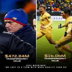 [ICC] Bodø/Glimt's transfermarkt value: $16M, Roma's transfermarkt value: $472M