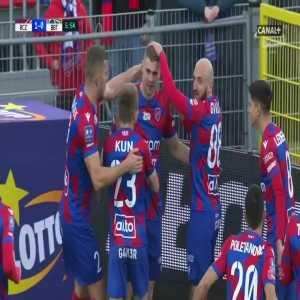 [Ekstraklasaboners] Raków Częstochowa 1-0 Bruk-Bet Termalica Nieciecza - Nemanja Tekijaški OG 6' (Polish Ekstraklasa)