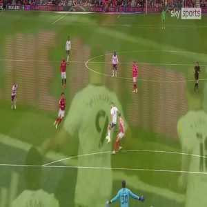 Nottingham Forest 0 - [2] Fulham - Mitrovic 58'