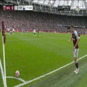 West Ham 1-0 Tottenham - Antonio 72'