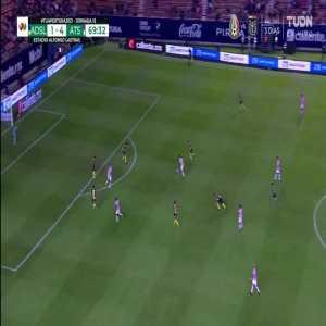 Atletico San Luis 1 - [5] Atlas - 70' Jairo Torres