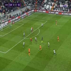 Besiktas 0-1 Galatasaray - Alexandru Cicaldau 35'