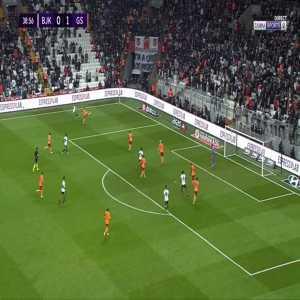 Besiktas [1]-1 Galatasaray - Cyle Larin 40'