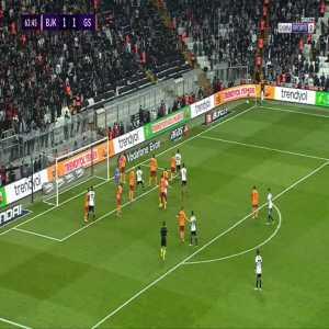 Besiktas [2]-1 Galatasaray - Cyle Larin 65'