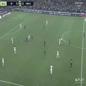 PSG's high tempo pressing ️🔥