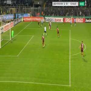 1860 Munich [1]-0 Schalke 04   5' S. Lex