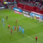 Kamil Grosicki (Rennes) goal against Marseille (2-2)