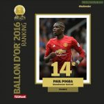 Pogba has been rated ahead of Modric in France Football Ballon D'Or.