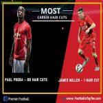 Amazing Stats..😁