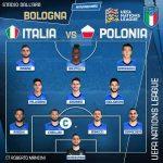 Italy's XI vs. Poland (UEFA Nations League)