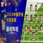 Chinese Super League Team of the Year