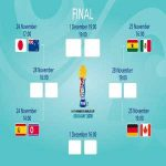 Quarterfinals set in #U-17 WWC - Ghana vs Mexico | Germany vs Canada | Japan vs New Zealand | Spain vs North Korea