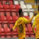 [UEFA Youth League] Manchester United 0-1 Young Boys - Felix Mambimbi 7'