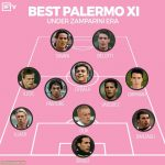 If Palermo never sold their stars