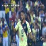 Diego Lainez goal - América [5]-1 Pumas