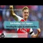 [OC] Arsenal Rob Holding's ACL Rupture: Explaining the injury, return to play, and risks