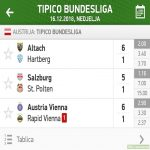 Just a casual day in Austria's Bundesliga