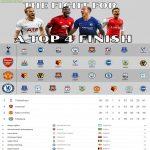 Fight for Premier League Top 4 [OC]