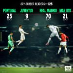 Cristiano Ronaldo - Career Headers - 125