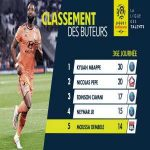 Thanks to his goal against Marseille, Moussa Dembélé has entered the top 5 of Ligue 1's best scorers for the first time this season, with 14 goals so far. He did it while only starting 19 of the 31 Ligue 1 games he played with Lyon this season.