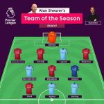 Alan Shearer's PL Team of the Season: Ederson, Alexander-Arnold, Van Dijk, Laporte, Robertson, B. Silva, Wijnaldum, Hazard, Mane, Aguero, Sterling