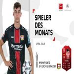 Kai Havertz is the Bundesliga Player of the Month for April 2019