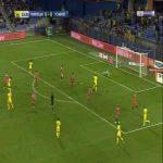Montpellier 0-1 Nantes - Kalifa Coulibaly 24'