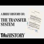 [Tifo Football] The History of the Football Transfer System Explained