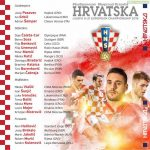 Croatia's Preliminary squad for the u21 Euros