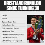 Cristiano Ronaldo has won 12 trophies with club and country since turning 30