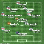 World's most expensive XI [compiled by CIES Football Observatory]