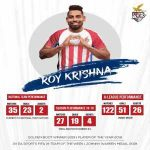 ATK sign Fijian striker Roy Krishna from Wellington Phoenix FC
