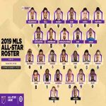 [Major League Soccer] Meet the full squad for the 2019 MLS All-Star Game vs Atlético Madrid
