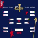 The United States is through to the Gold Cup Semi-Finals