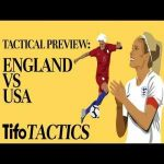 Tactical Preview: England v USA