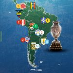 Distribution of all Copa América winners