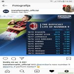 AC Milan | The Difficult Life Of Number 9