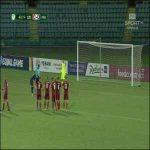 Czech Republic U19 0-[1] France U19 - Alexis Flips 41' penalty