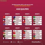 South and North Korea both drawn into the same group for the Asian Qualifiers for the 2022 FIFA World Cup