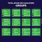 2021 Africa Cup of Nations qualifiers draw.
