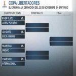 CONMEBOL Libertadores Quarter Finals: River Plate - Cerro Porteño, LDU - Boca Juniors, Palmeiras - Grêmio, Flamengo - Internacional