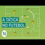 The evolution of tactics (Portuguese, option for english subtitles)
