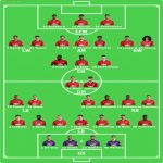 [19/20] Manchester United - Squad Depth