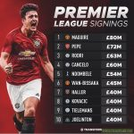 Premier League's 10 most expensive signings this summer.