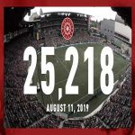 [r/NWSL crosspost] Portland Thorns break the NWSL single game attendance record with 25.218 fans today at Providence Park vs NC Courage.