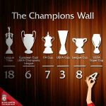 Liverpool FC have won the UEFA Super Cup.