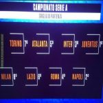 RAI Sport's 'starting grid' for the new Serie A season: Juventus, Napoli and Inter are the top 3