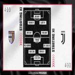 Juventus first starting eleven of the season: Szczesny; De Sciglio, Bonucci, Chiellini, Alex Sandro; Pjanic, Matuidi, Khedira; Costa, Ronaldo, Higuain. De Ligt, Danilo, Rabiot and Dybala on the bench